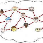 How To Build a Contact Network